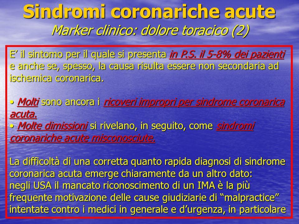 E' il sintomo per il quale si presenta in P.S. il 5-8% dei pazienti e anche se, spesso, la causa risulta essere non secondaria ad ischemica coronarica