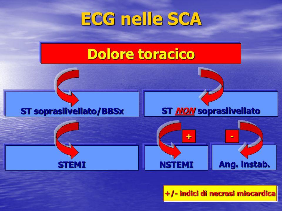 ECG nelle SCA Dolore toracico ST sopraslivellato/BBSx ST NON sopraslivellato STEMINSTEMI Ang. instab. +- +/- indici di necrosi miocardica