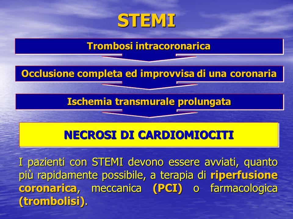 STEMI Trombosi intracoronarica Occlusione completa ed improvvisa di una coronaria Ischemia transmurale prolungata NECROSI DI CARDIOMIOCITI I pazienti