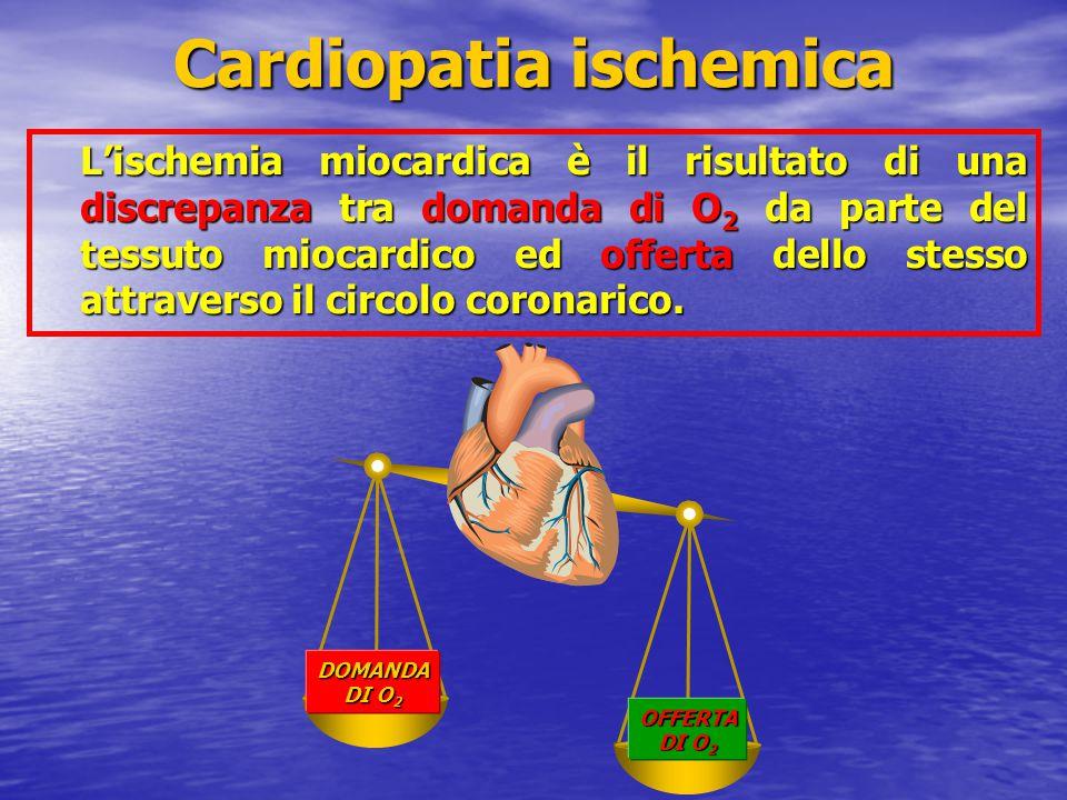 Due sono i fattori che intervengono nella genesi dell'ischemia miocardica: la riduzione del flusso coronarico la riduzione del flusso coronarico l'aumento del consumo miocardico di O 2 l'aumento del consumo miocardico di O 2 Ischemia miocardica Fisiopatologia