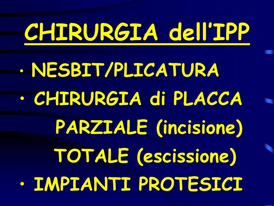 CHIRURGIA dell'IPP NESBIT/PLICATURA NESBIT/PLICATURA CHIRURGIA di PLACCA CHIRURGIA di PLACCA PARZIALE (incisione) PARZIALE (incisione) TOTALE (escissi