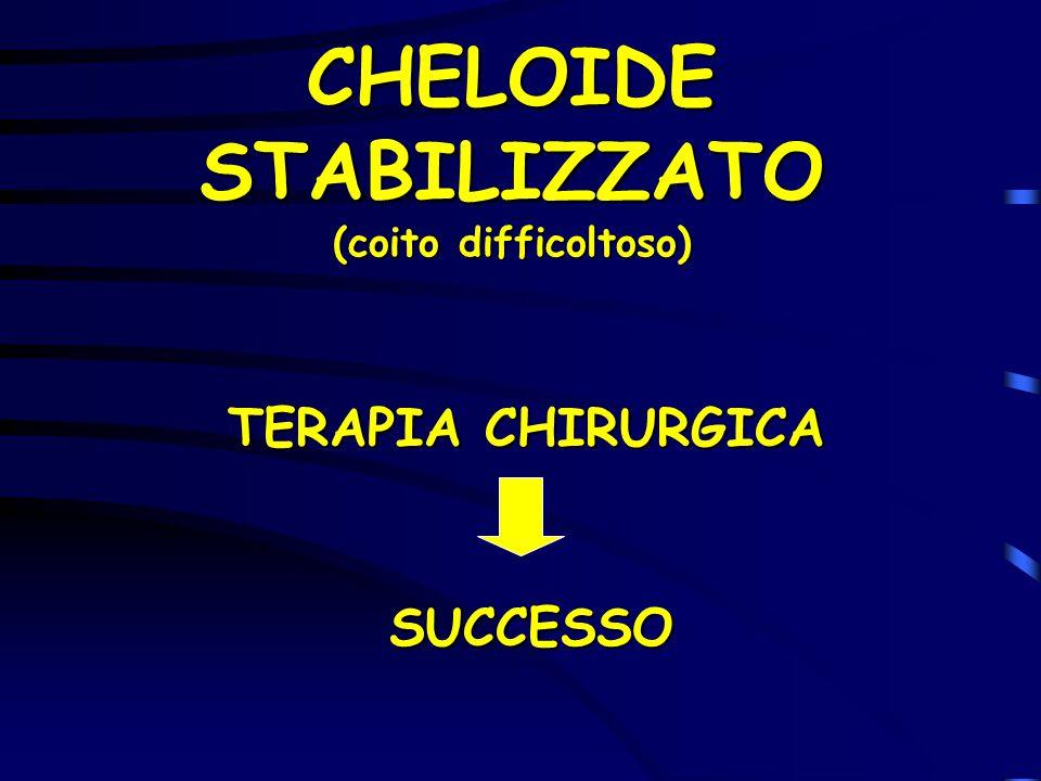 CHELOIDE STABILIZZATO (coito difficoltoso) TERAPIA CHIRURGICA TERAPIA CHIRURGICA SUCCESSO SUCCESSO