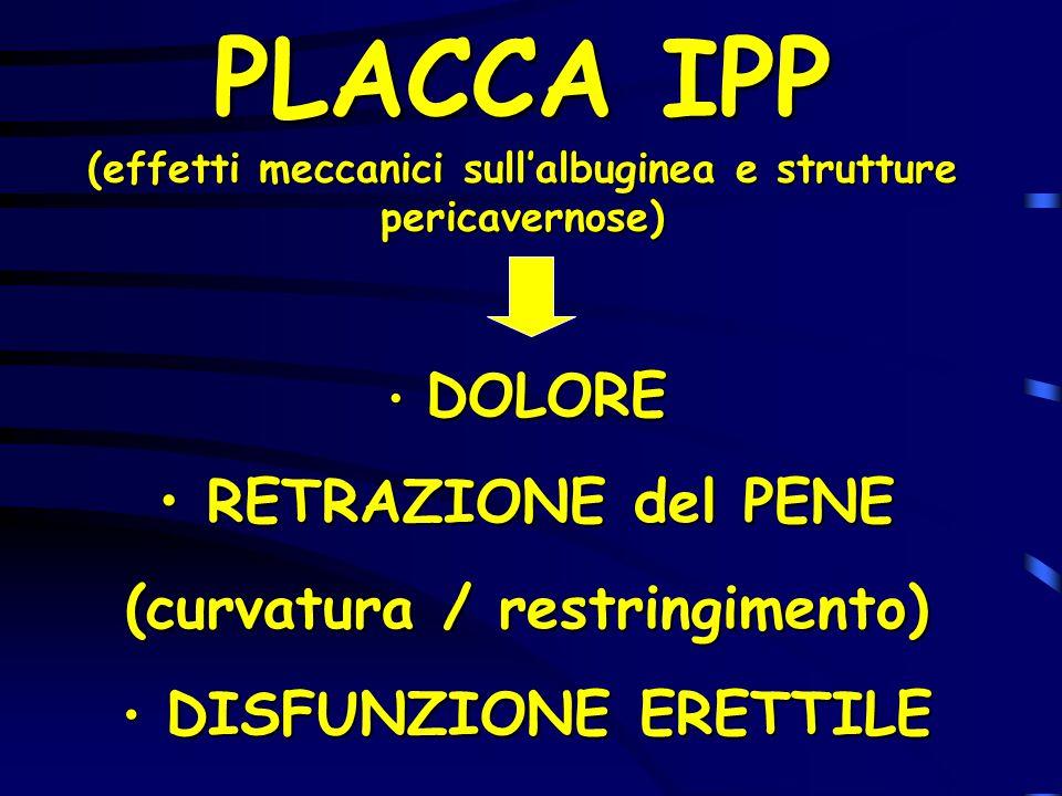 PLACCA IPP (effetti meccanici sull'albuginea e strutture pericavernose) DOLORE DOLORE RETRAZIONE del PENE RETRAZIONE del PENE (curvatura / restringime