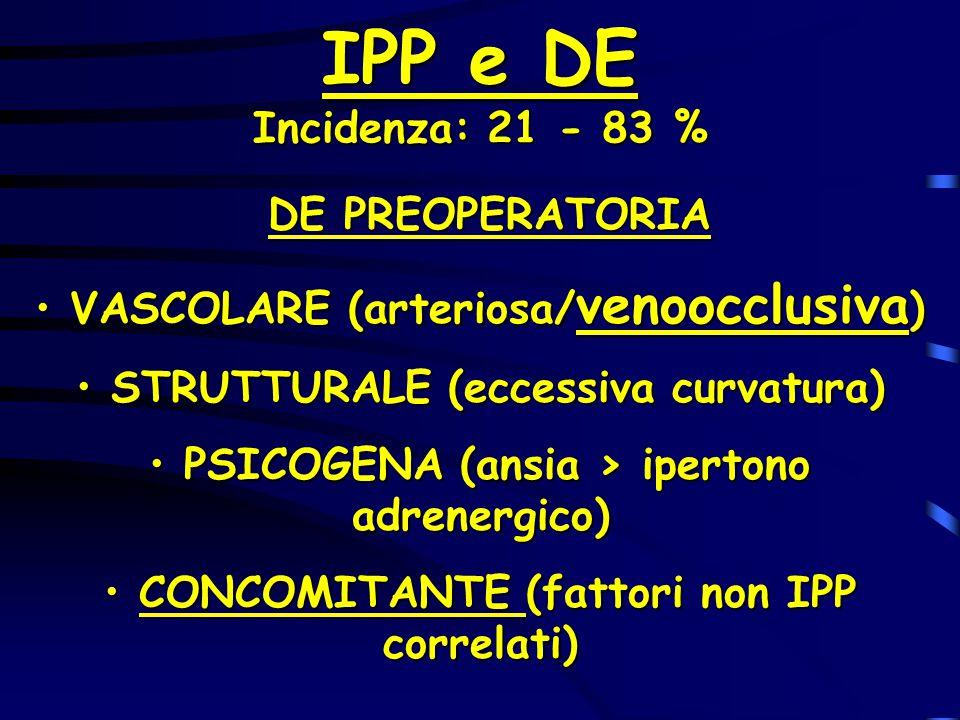 IPP e DE Incidenza: 21 - 83 % DE PREOPERATORIA DE PREOPERATORIA VASCOLARE (arteriosa/ venoocclusiva ) VASCOLARE (arteriosa/ venoocclusiva ) STRUTTURAL