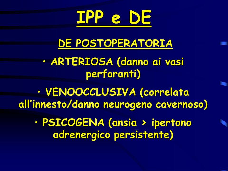 IPP e DE DE POSTOPERATORIA DE POSTOPERATORIA ARTERIOSA (danno ai vasi perforanti) ARTERIOSA (danno ai vasi perforanti) VENOOCCLUSIVA (correlata all'in