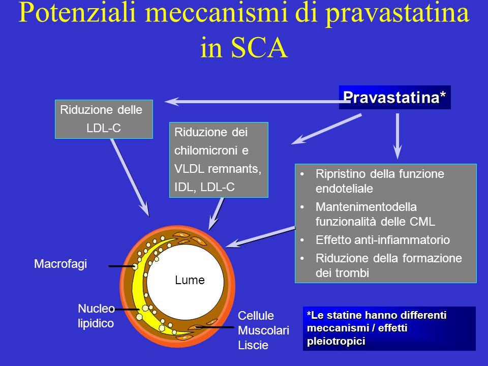 Pravastatina* Riduzione delle LDL-C Riduzione dei chilomicroni e VLDL remnants, IDL, LDL-C Ripristino della funzione endoteliale Mantenimentodella fun