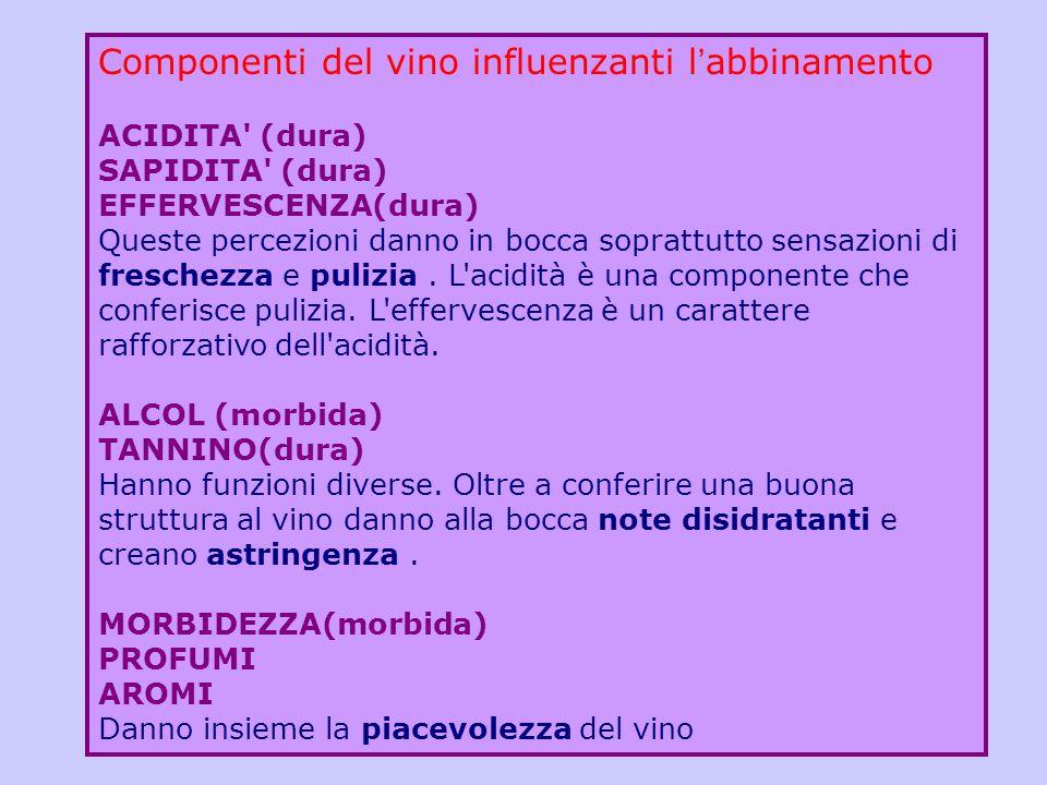 Componenti del vino influenzanti l ' abbinamento ACIDITA' (dura) SAPIDITA' (dura) EFFERVESCENZA(dura) Queste percezioni danno in bocca soprattutto sen