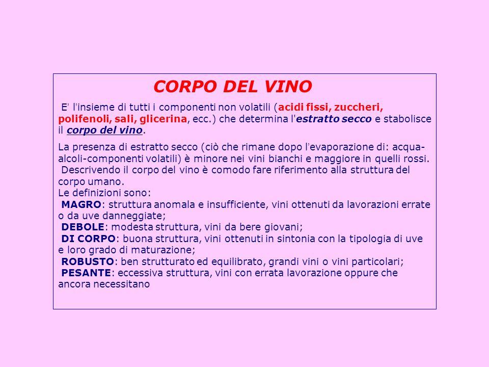 CORPO DEL VINO E ' l ' insieme di tutti i componenti non volatili (acidi fissi, zuccheri, polifenoli, sali, glicerina, ecc.) che determina l estratto secco e stabolisce il corpo del vino.