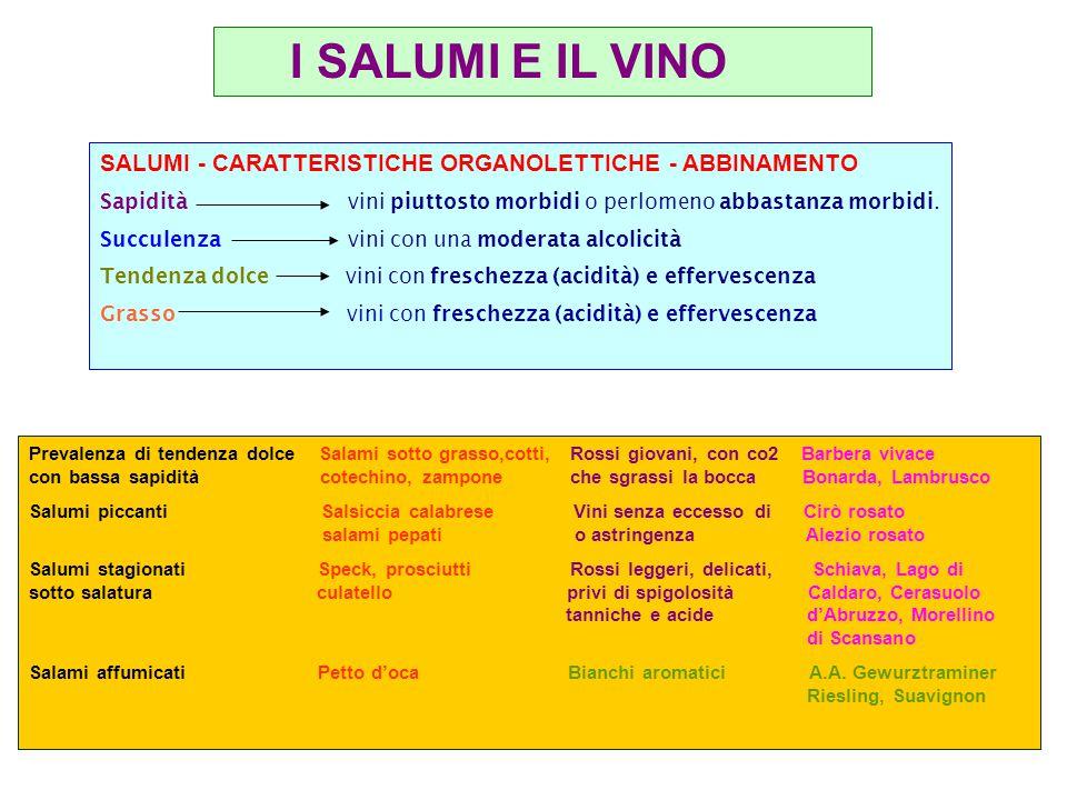 SALUMI - CARATTERISTICHE ORGANOLETTICHE - ABBINAMENTO Sapidità vini piuttosto morbidi o perlomeno abbastanza morbidi. Succulenza vini con una moderata
