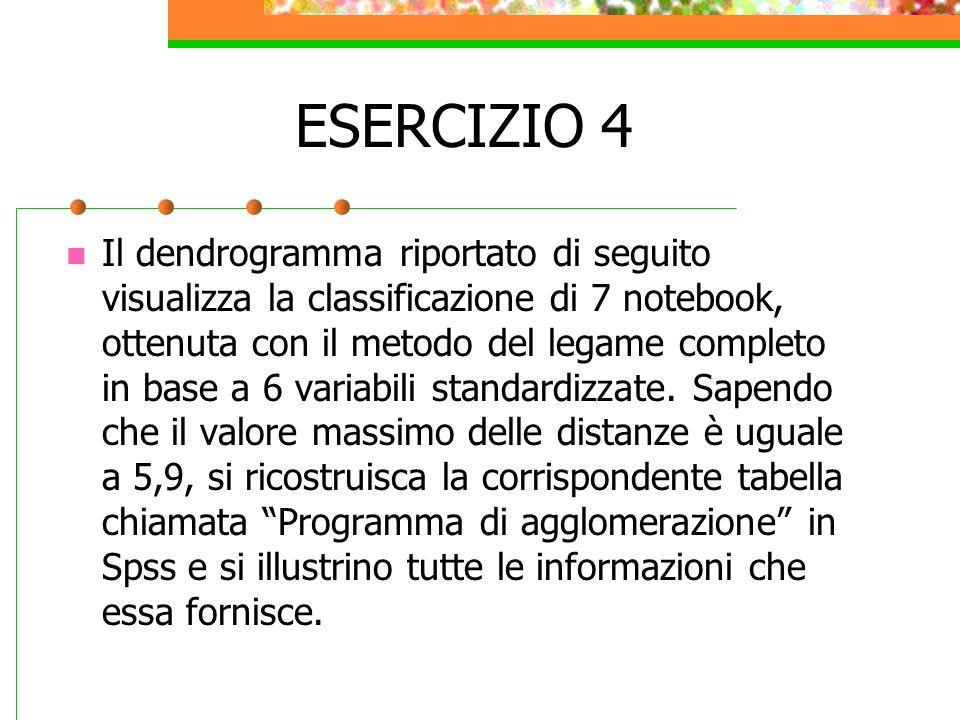 ESERCIZIO 4 Il dendrogramma riportato di seguito visualizza la classificazione di 7 notebook, ottenuta con il metodo del legame completo in base a 6 v