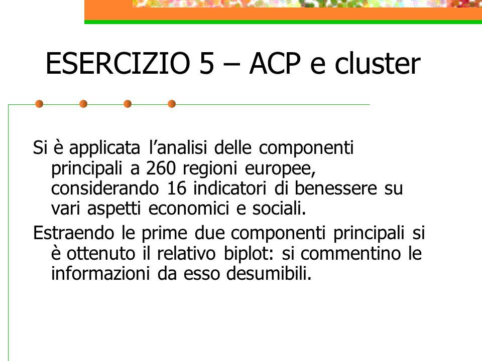 ESERCIZIO 5 – ACP e cluster Si è applicata l'analisi delle componenti principali a 260 regioni europee, considerando 16 indicatori di benessere su var