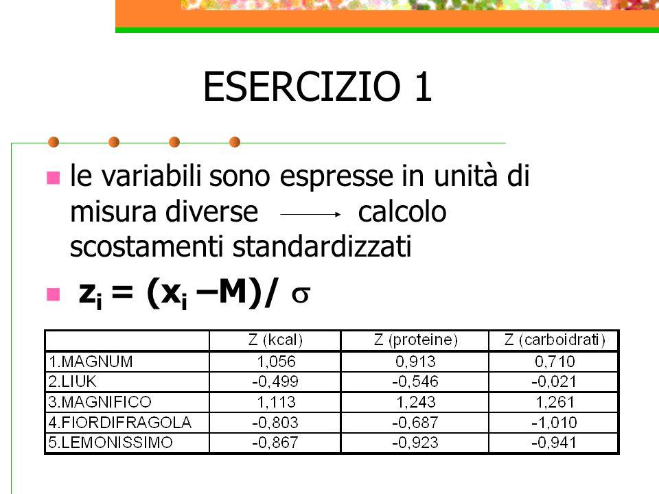 ESERCIZIO 1 le variabili sono espresse in unità di misura diverse calcolo scostamenti standardizzati z i = (x i –M)/ 
