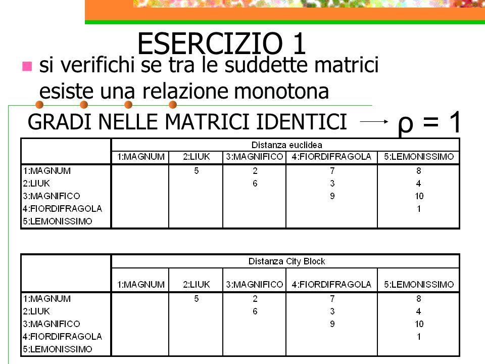 ESERCIZIO 2 Si è calcolata la matrice delle distanze della città a blocchi standardizzate tra 5 ipermercati con riferimento ai prezzi di 20 tipi di ortaggi e frutta.