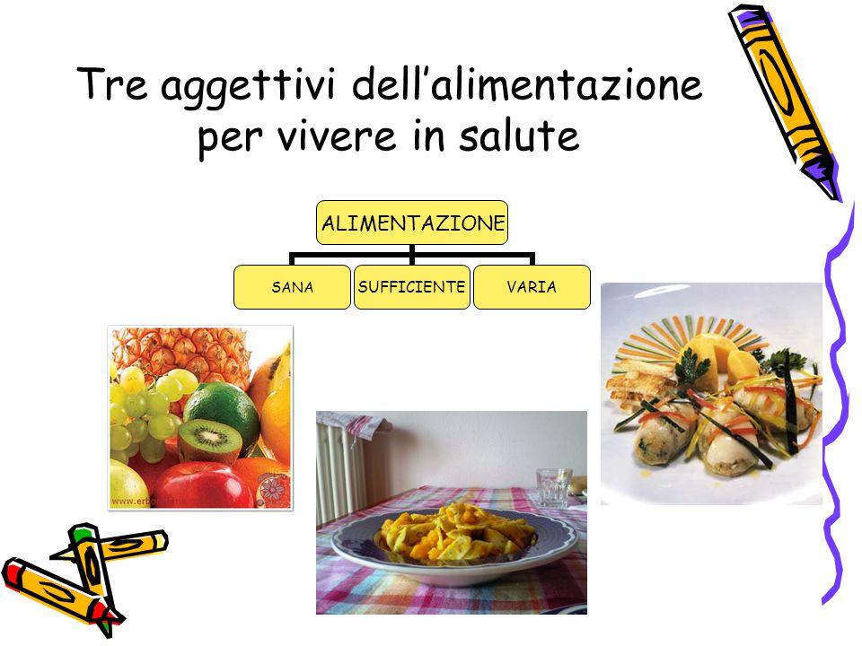 Tre aggettivi dell'alimentazione per vivere in salute ALIMENTAZIONE SANASUFFICIENTEVARIA