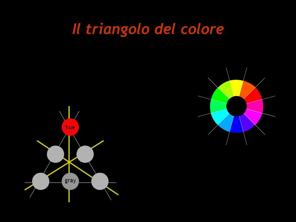 Il triangolo del colore hue gray