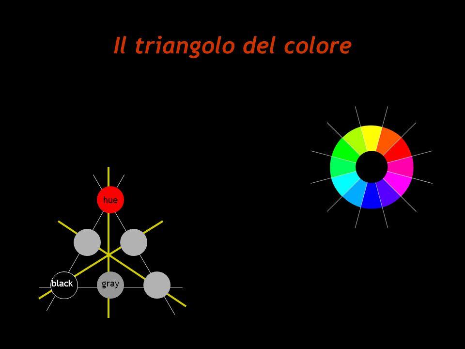 Il triangolo del colore hue grayblack