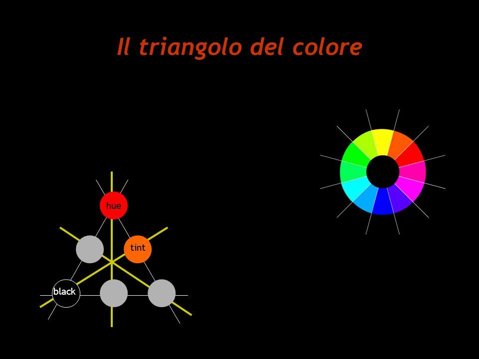Il triangolo del colore hue tint black