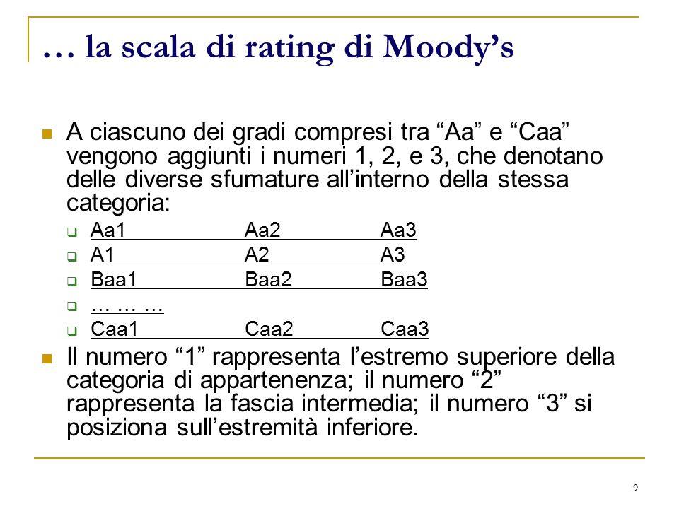 9 … la scala di rating di Moody's A ciascuno dei gradi compresi tra Aa e Caa vengono aggiunti i numeri 1, 2, e 3, che denotano delle diverse sfumature all'interno della stessa categoria:  Aa1Aa2Aa3  A1A2A3  Baa1Baa2Baa3  … … …  Caa1Caa2Caa3 Il numero 1 rappresenta l'estremo superiore della categoria di appartenenza; il numero 2 rappresenta la fascia intermedia; il numero 3 si posiziona sull'estremità inferiore.