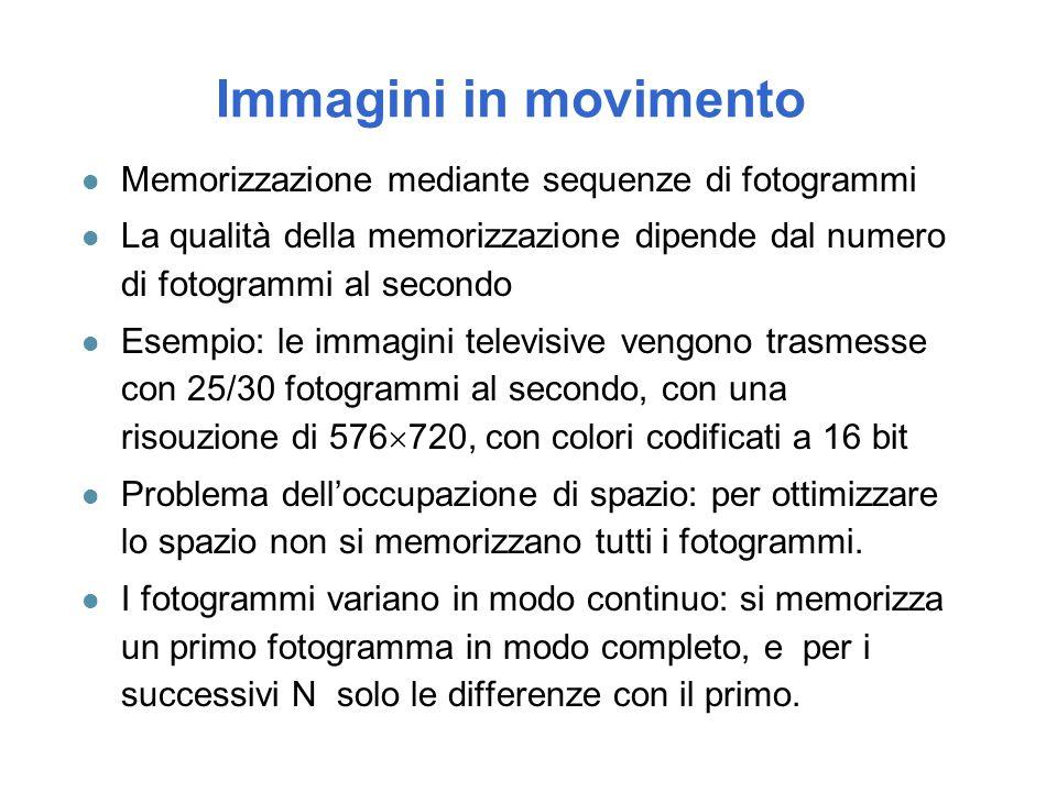 Immagini in movimento l Memorizzazione mediante sequenze di fotogrammi l La qualità della memorizzazione dipende dal numero di fotogrammi al secondo l
