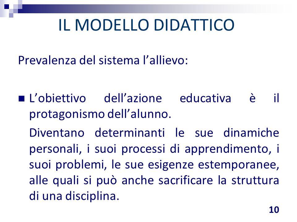 IL MODELLO DIDATTICO Prevalenza del sistema l'allievo: L'obiettivo dell'azione educativa è il protagonismo dell'alunno. Diventano determinanti le sue