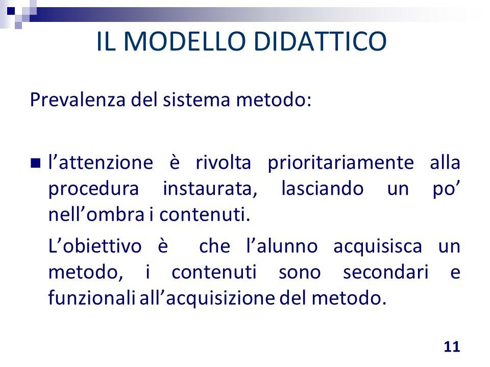 IL MODELLO DIDATTICO Prevalenza del sistema metodo: l'attenzione è rivolta prioritariamente alla procedura instaurata, lasciando un po' nell'ombra i c