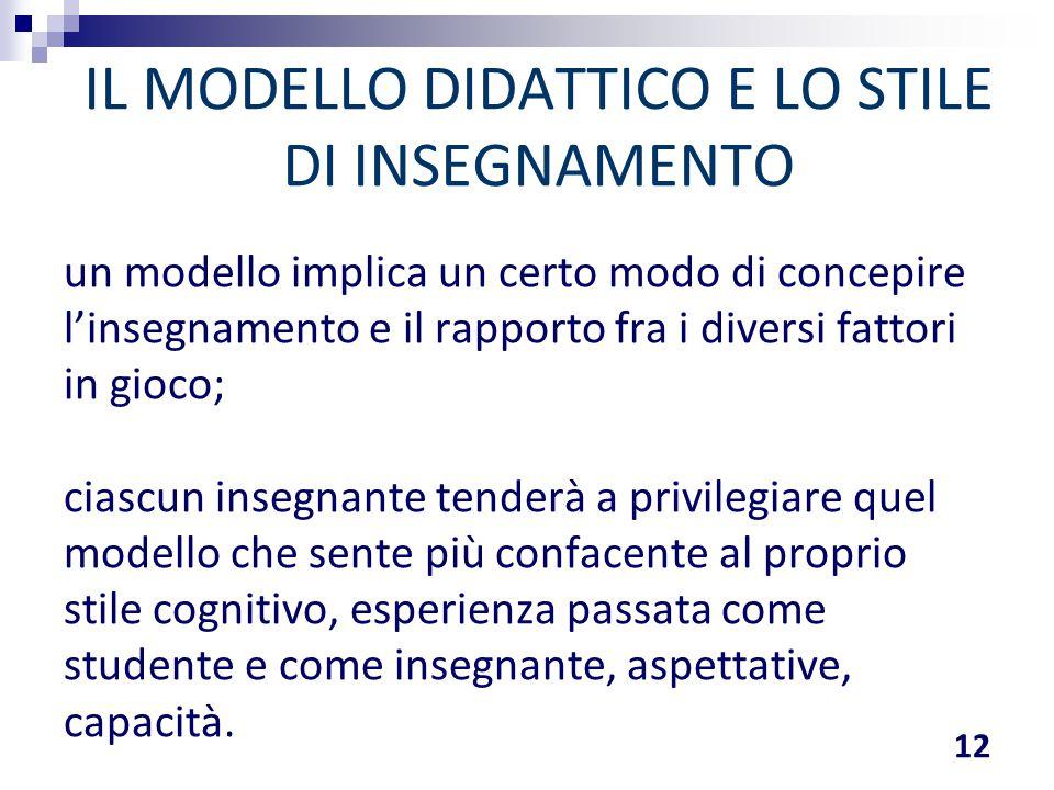 IL MODELLO DIDATTICO E LO STILE DI INSEGNAMENTO un modello implica un certo modo di concepire l'insegnamento e il rapporto fra i diversi fattori in gi