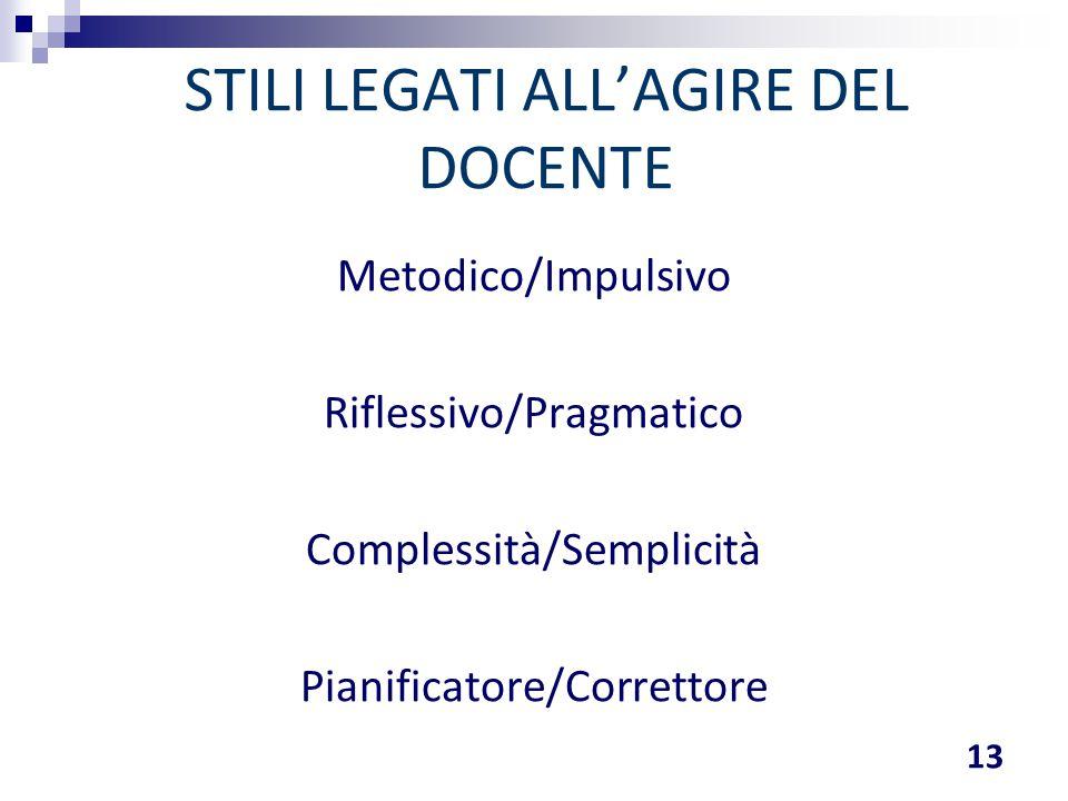 STILI LEGATI ALL'AGIRE DEL DOCENTE Metodico/Impulsivo Riflessivo/Pragmatico Complessità/Semplicità Pianificatore/Correttore 13