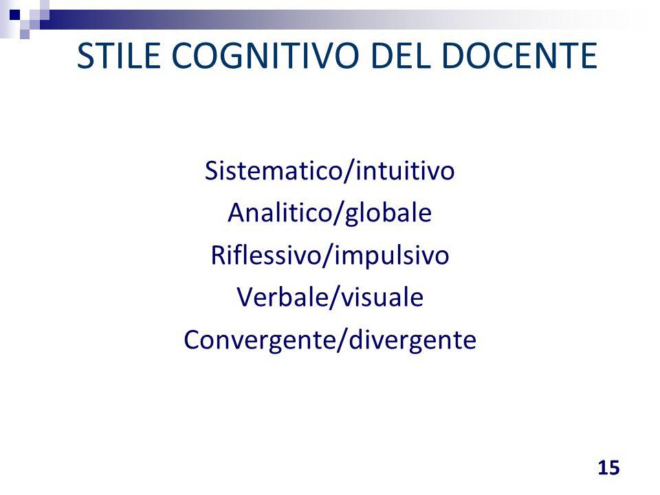 STILE COGNITIVO DEL DOCENTE Sistematico/intuitivo Analitico/globale Riflessivo/impulsivo Verbale/visuale Convergente/divergente 15