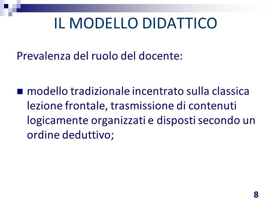 IL MODELLO DIDATTICO Prevalenza del ruolo del docente: modello tradizionale incentrato sulla classica lezione frontale, trasmissione di contenuti logi