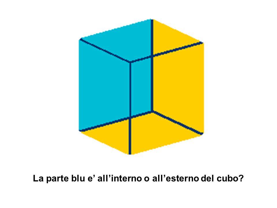 La parte blu e' all'interno o all'esterno del cubo?