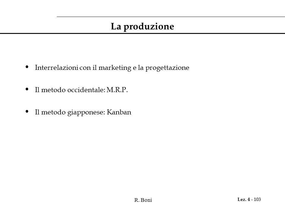 R. Boni Lez. 4 - 103 La produzione Interrelazioni con il marketing e la progettazione Il metodo occidentale: M.R.P. Il metodo giapponese: Kanban