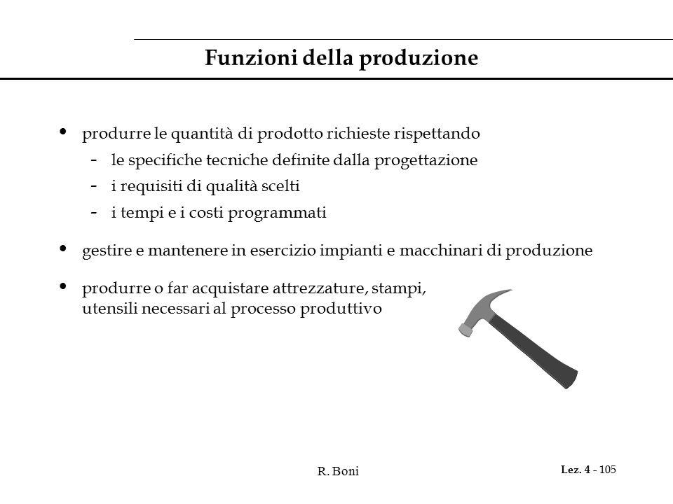 R. Boni Lez. 4 - 105 Funzioni della produzione produrre le quantità di prodotto richieste rispettando - le specifiche tecniche definite dalla progetta