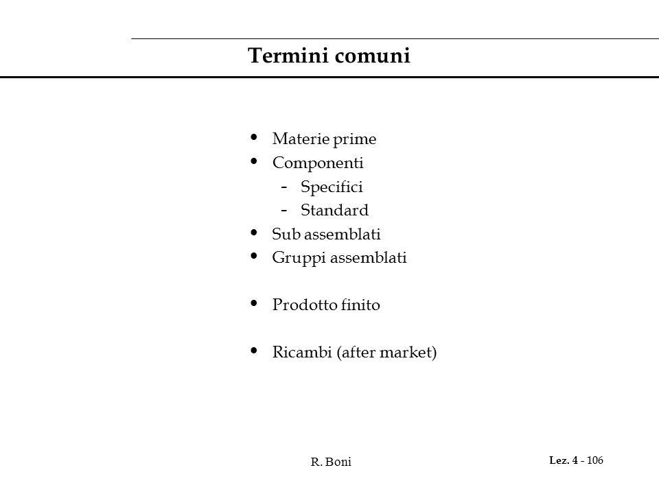 R. Boni Lez. 4 - 106 Termini comuni Materie prime Componenti - Specifici - Standard Sub assemblati Gruppi assemblati Prodotto finito Ricambi (after ma