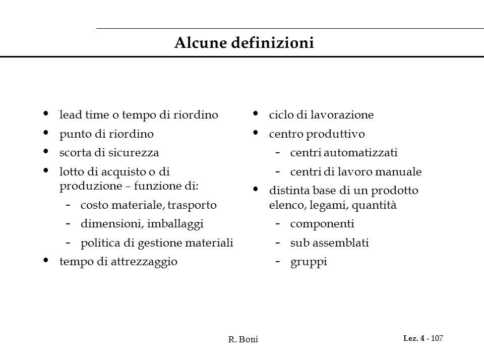 R. Boni Lez. 4 - 107 Alcune definizioni lead time o tempo di riordino punto di riordino scorta di sicurezza lotto di acquisto o di produzione – funzio