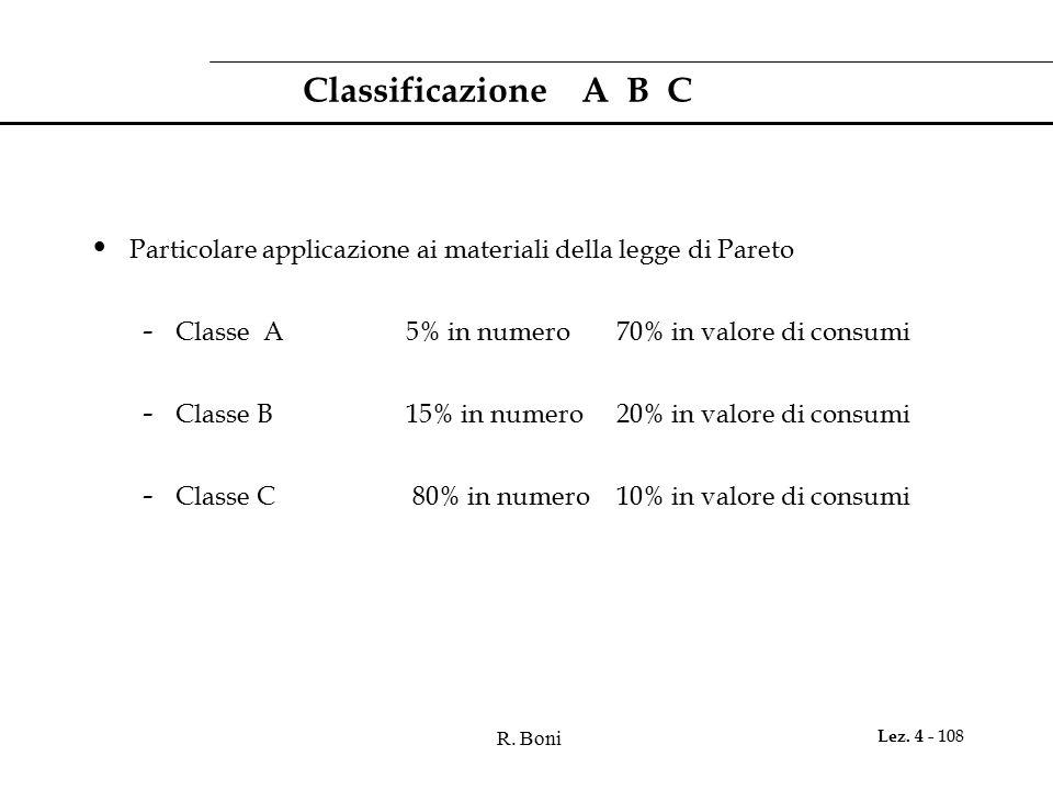 R. Boni Lez. 4 - 108 Classificazione A B C Particolare applicazione ai materiali della legge di Pareto - Classe A 5% in numero 70% in valore di consum