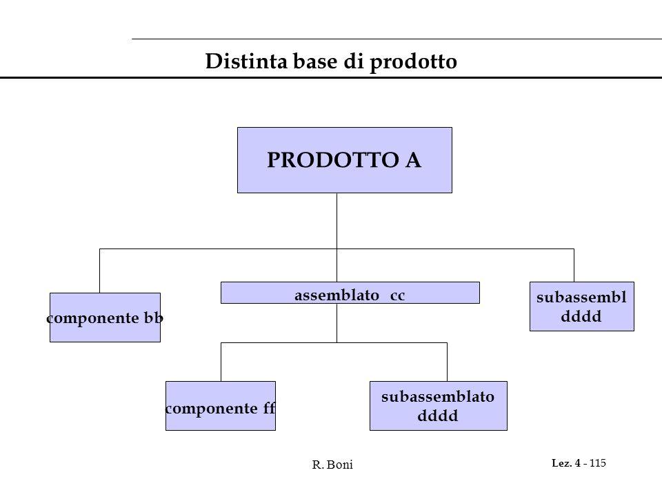 R. Boni Lez. 4 - 115 Distinta base di prodotto PRODOTTO A componente bb assemblato cc subassembl dddd componente ff subassemblato dddd