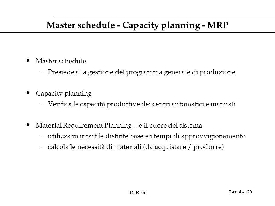 R. Boni Lez. 4 - 120 Master schedule - Capacity planning - MRP Master schedule - Presiede alla gestione del programma generale di produzione Capacity