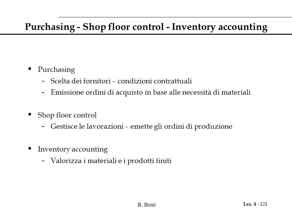 R. Boni Lez. 4 - 121 Purchasing - Shop floor control - Inventory accounting Purchasing - Scelta dei fornitori – condizioni contrattuali - Emissione or