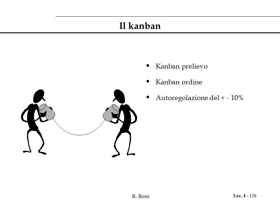 R. Boni Lez. 4 - 126 Il kanban Kanban prelievo Kanban ordine Autoregolazione del + - 10%