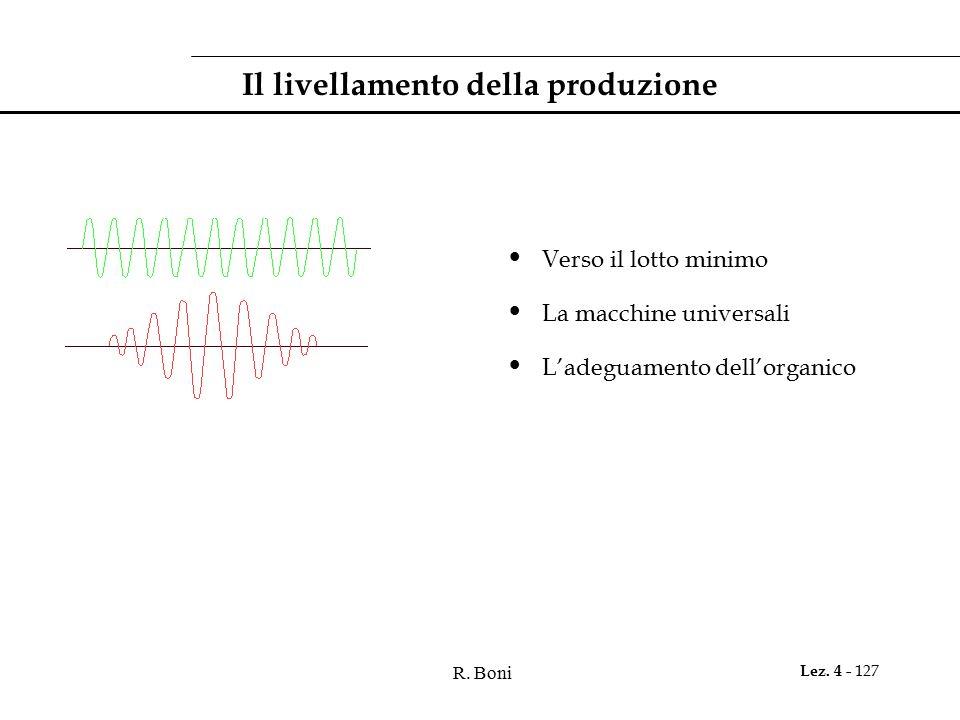 R. Boni Lez. 4 - 127 Il livellamento della produzione Verso il lotto minimo La macchine universali L'adeguamento dell'organico