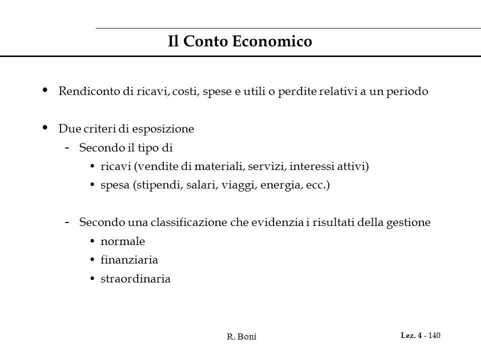 R. Boni Lez. 4 - 140 Il Conto Economico Rendiconto di ricavi, costi, spese e utili o perdite relativi a un periodo Due criteri di esposizione - Second