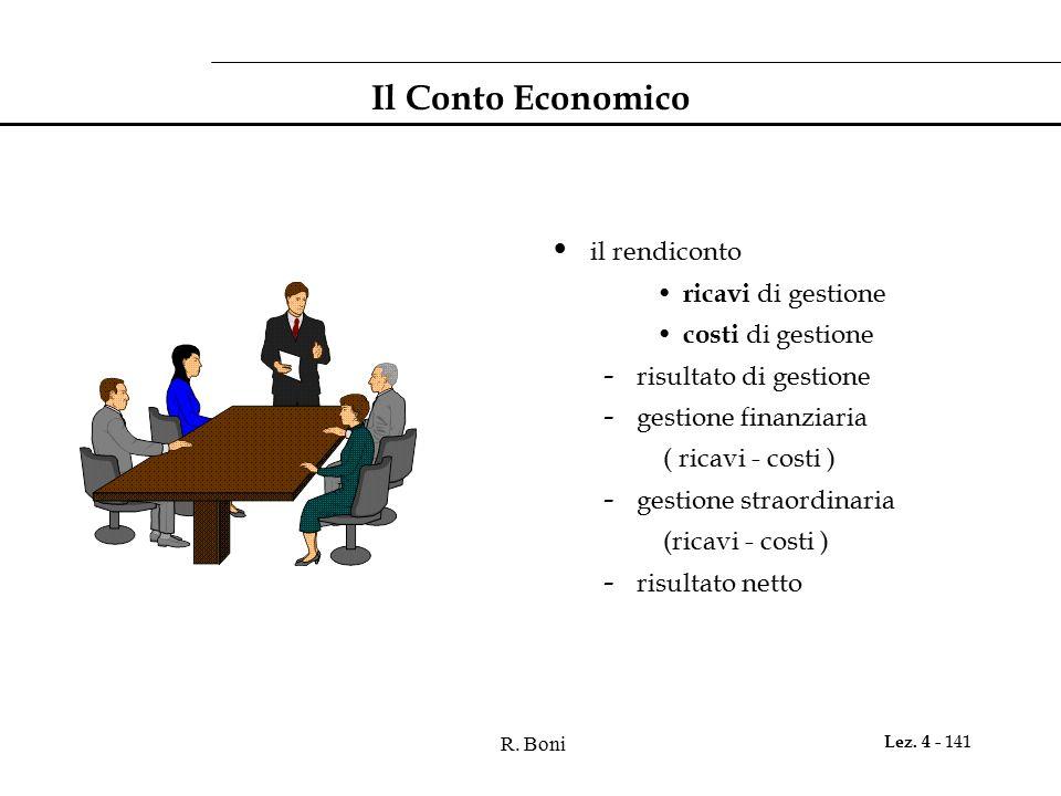 R. Boni Lez. 4 - 141 Il Conto Economico il rendiconto ricavi di gestione costi di gestione - risultato di gestione - gestione finanziaria ( ricavi - c