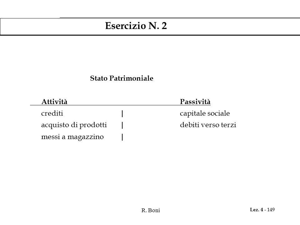 R. Boni Lez. 4 - 149 Esercizio N. 2 Stato Patrimoniale AttivitàPassività crediti | capitale sociale acquisto di prodotti | debiti verso terzi messi a