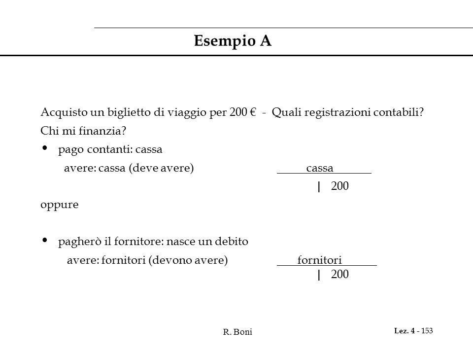R. Boni Lez. 4 - 153 Esempio A Acquisto un biglietto di viaggio per 200 € - Quali registrazioni contabili? Chi mi finanzia? pago contanti: cassa avere