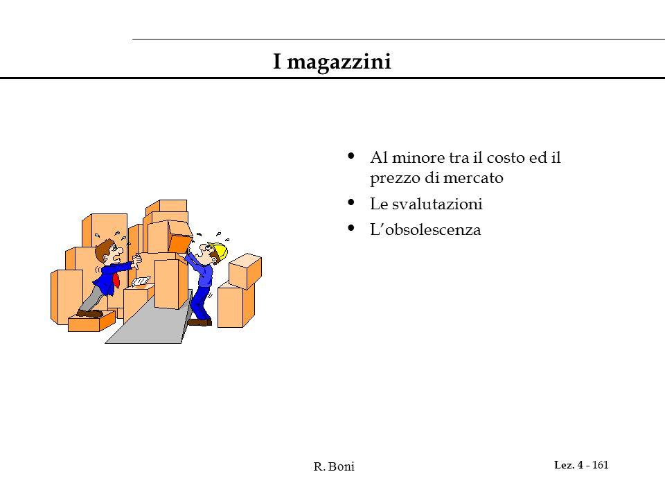 R. Boni Lez. 4 - 161 I magazzini Al minore tra il costo ed il prezzo di mercato Le svalutazioni L'obsolescenza