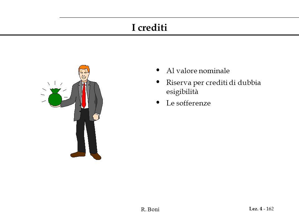 R. Boni Lez. 4 - 162 I crediti Al valore nominale Riserva per crediti di dubbia esigibilità Le sofferenze