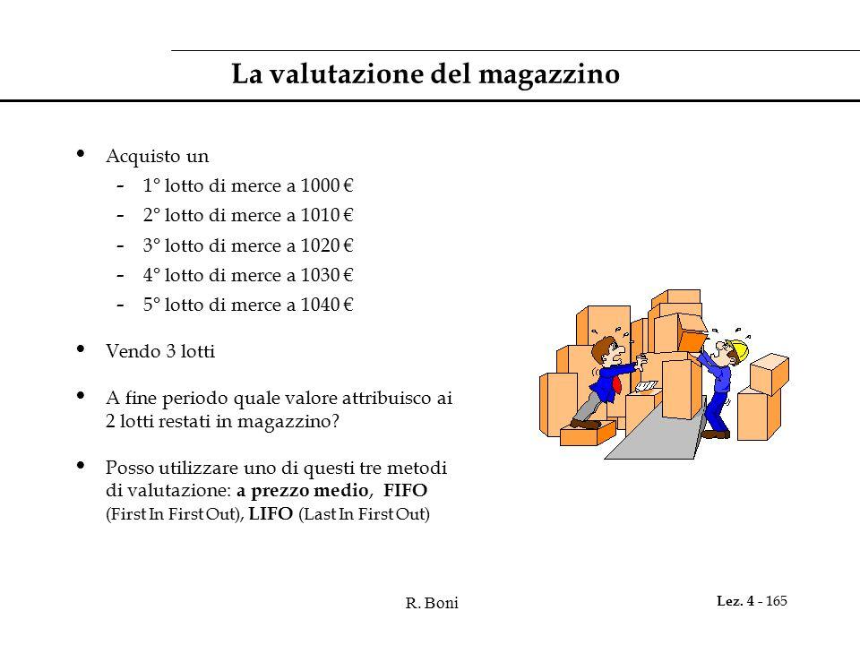 R. Boni Lez. 4 - 165 La valutazione del magazzino Acquisto un - 1° lotto di merce a 1000 € - 2° lotto di merce a 1010 € - 3° lotto di merce a 1020 € -