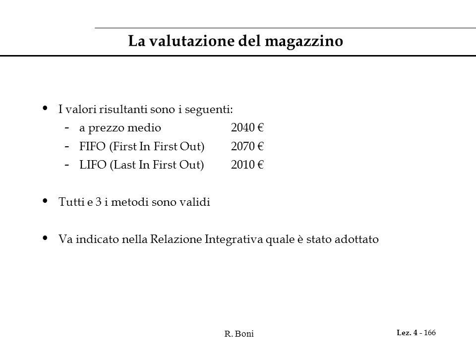 R. Boni Lez. 4 - 166 La valutazione del magazzino I valori risultanti sono i seguenti: - a prezzo medio2040 € - FIFO (First In First Out)2070 € - LIFO