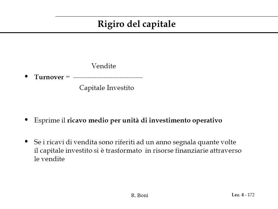 R. Boni Lez. 4 - 172 Rigiro del capitale Vendite Turnover = ------------------------------ Capitale Investito Esprime il ricavo medio per unità di inv