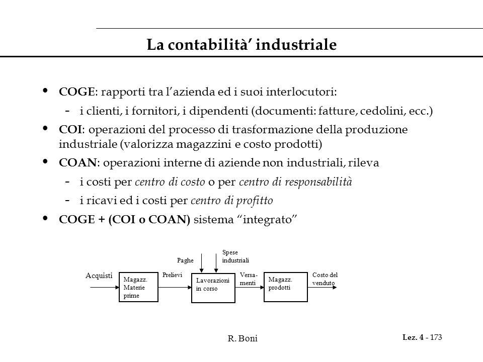 R. Boni Lez. 4 - 173 La contabilità' industriale COGE : rapporti tra l'azienda ed i suoi interlocutori: - i clienti, i fornitori, i dipendenti (docume